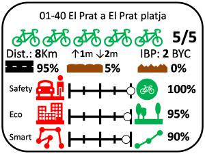 01-40-data-sheet