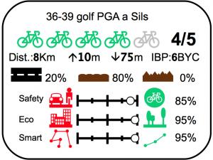etiqueta ruta en bici 36-39 PGA Sils