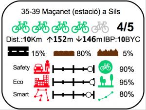 etiqueta-ruta-en-bici-macanet-sils