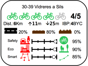 etiqueta-ruta-bici-vidreres-sils