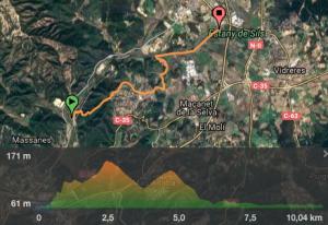 mapa ruta en bici macanet sils