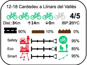 fitxa carril bici cardedeu llinars