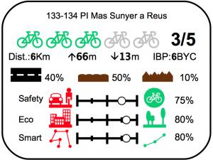 fitxa reus bici
