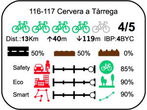 fitxa Cervera Tarrega